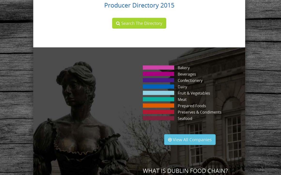 Dublin Food Chain Producer Directory