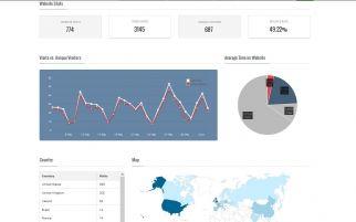 AWECIM's Web Analytics